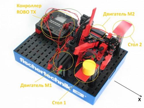 Рис. 2 Манипуляционный робот